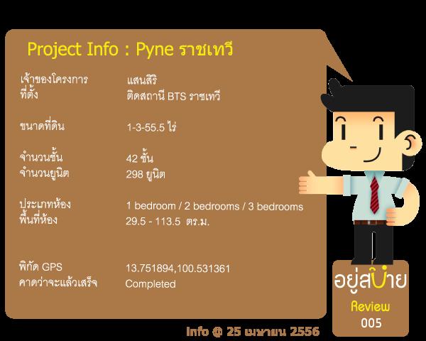 ข้อมูลคอนโด Pyne by Sansiri