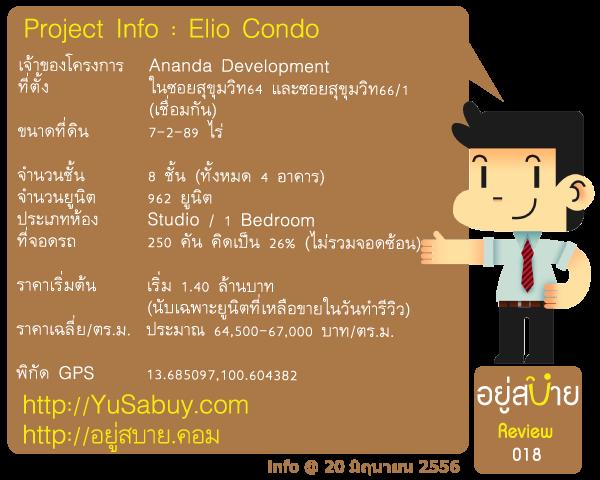 ข้อมูลโครงการคอนโด Elio Condo สุขุมวิท64 Sukhumvit64