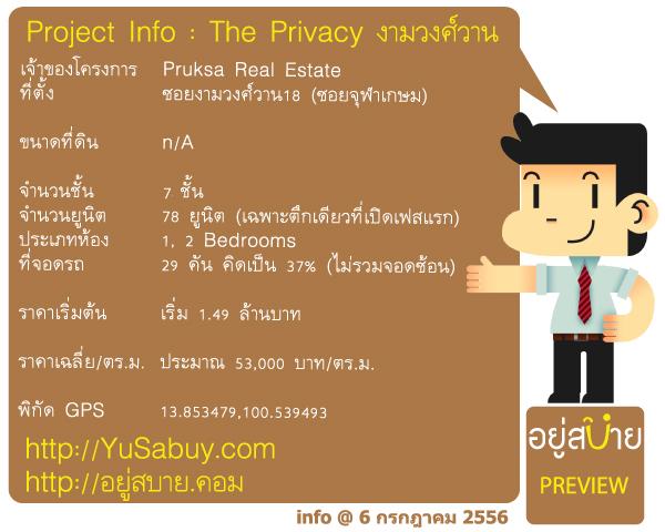 ข้อมูลโครงการ-The-Privacy-Condo-งามวงศ์วาน