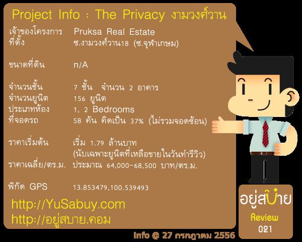 ข้อมูลโครงการ The Privacy Condo งามวงศ์วาน update อัพเดตล่าสุด