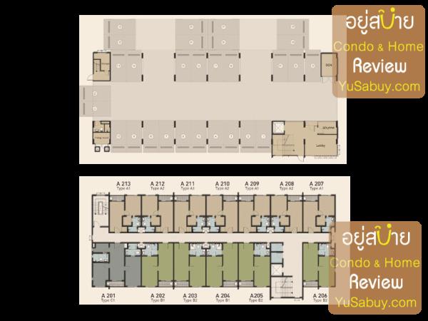 Floor Plan The Privacy Condo งามวงศ์วาน