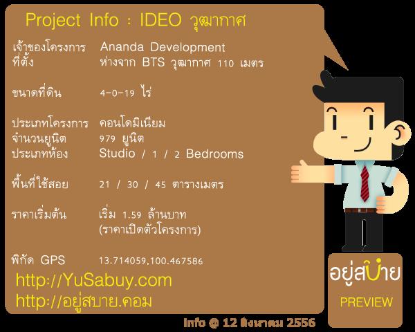 ข้อมูลโครงการคอนโดเปิดใหม่ IDEO ไอดีโอ วุฒากาศ