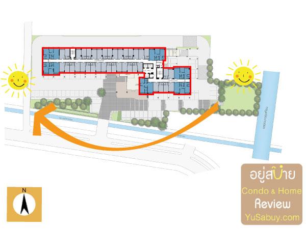 ผังโครงการคอนโด The Key BTS Wutthakat (เดอะ คีย์ บีทีเอส วุฒากาศ) กับทิศทางแสดงแดด การวางตัวอาคาร