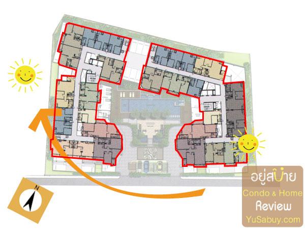 ผังโครงการคอนโด Siamese ไซมิส นางลิ้นจี่ กับทิศทางแสดงแดด การวางตัวอาคาร
