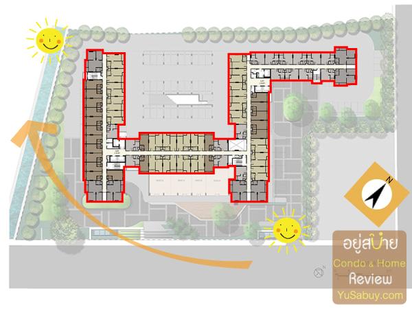 ทิศทางแสงแดดและความร้อน Ideo Mobi Charun-Interchange (ไอดีโอ โมบิ จรัญ-อินเตอร์เชนจ์)