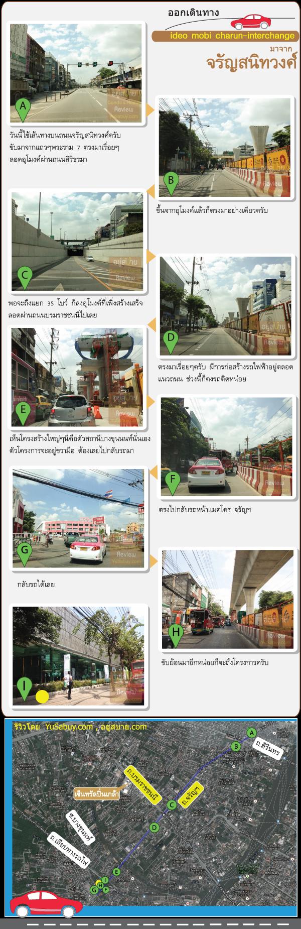 การเดินทางไปคอนโด Ideo Mobi Charun-Interchange (ไอดีโอ โมบิ จรัญ-อินเตอร์เชนจ์)