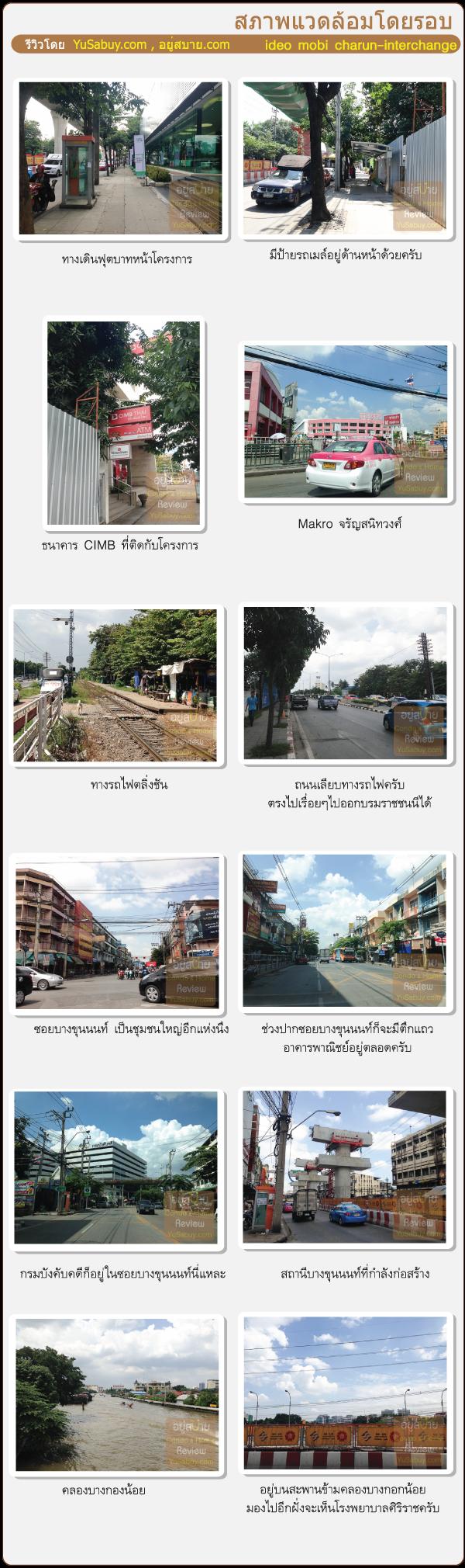 สภาพแวดล้อมรอบๆคอนโด Ideo Mobi Charun-Interchange (ไอดีโอ โมบิ จรัญ-อินเตอร์เชนจ์)