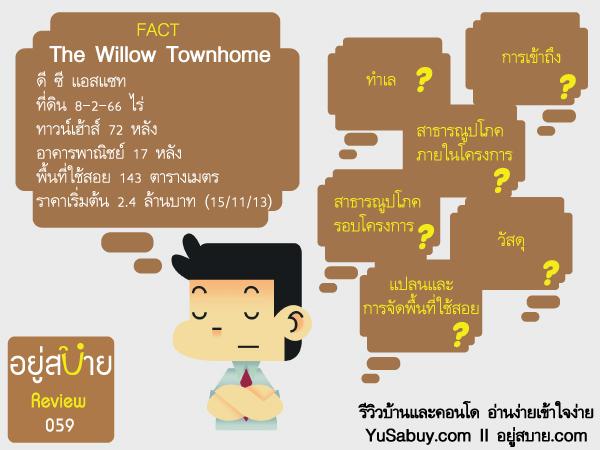 โครงการ The Willow Townhome ทาวน์โฮมย่านรามอินทรา