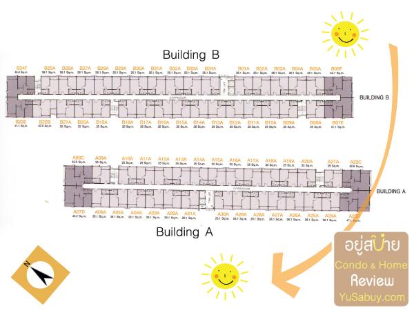 ทิศทางแดดและความร้อนกับการวางตัวอาคารคอนโด Ease พระราม2